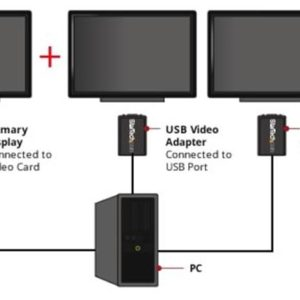 ADAPTADOR USB-VGA STARTECH USB2VGAE2